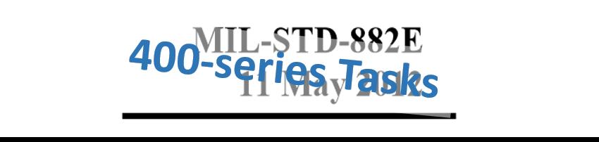 Mil-Std-882E 400-Series Tasks